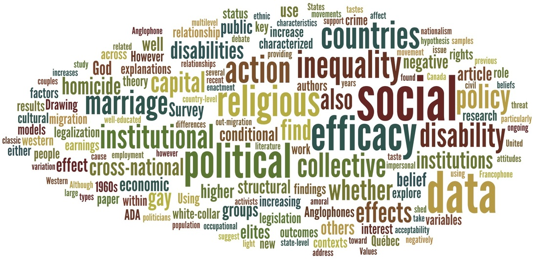 economic entrepreneurship essay ethnicity immigration network sociology Keywords k e y w o r d s employees, entrepreneurs, ethnic businesses,  the  economic sociology of immigration: essays on networks, ethnicity and.